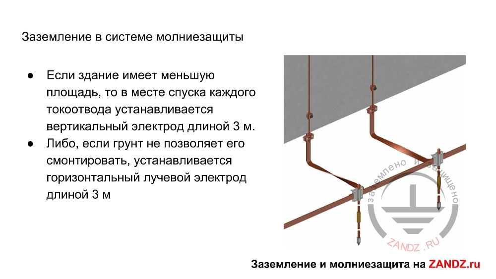 Правила молниезащиты зданий и сооружений