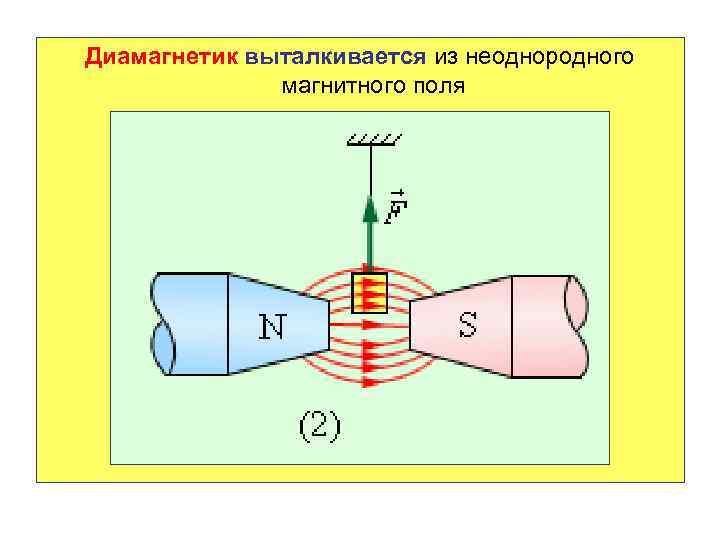 Магнитная левитация. что это такое и как это возможно?