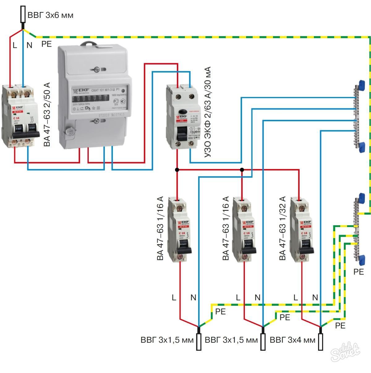 Автоматический выключатель — от чего защищает и как он устроен