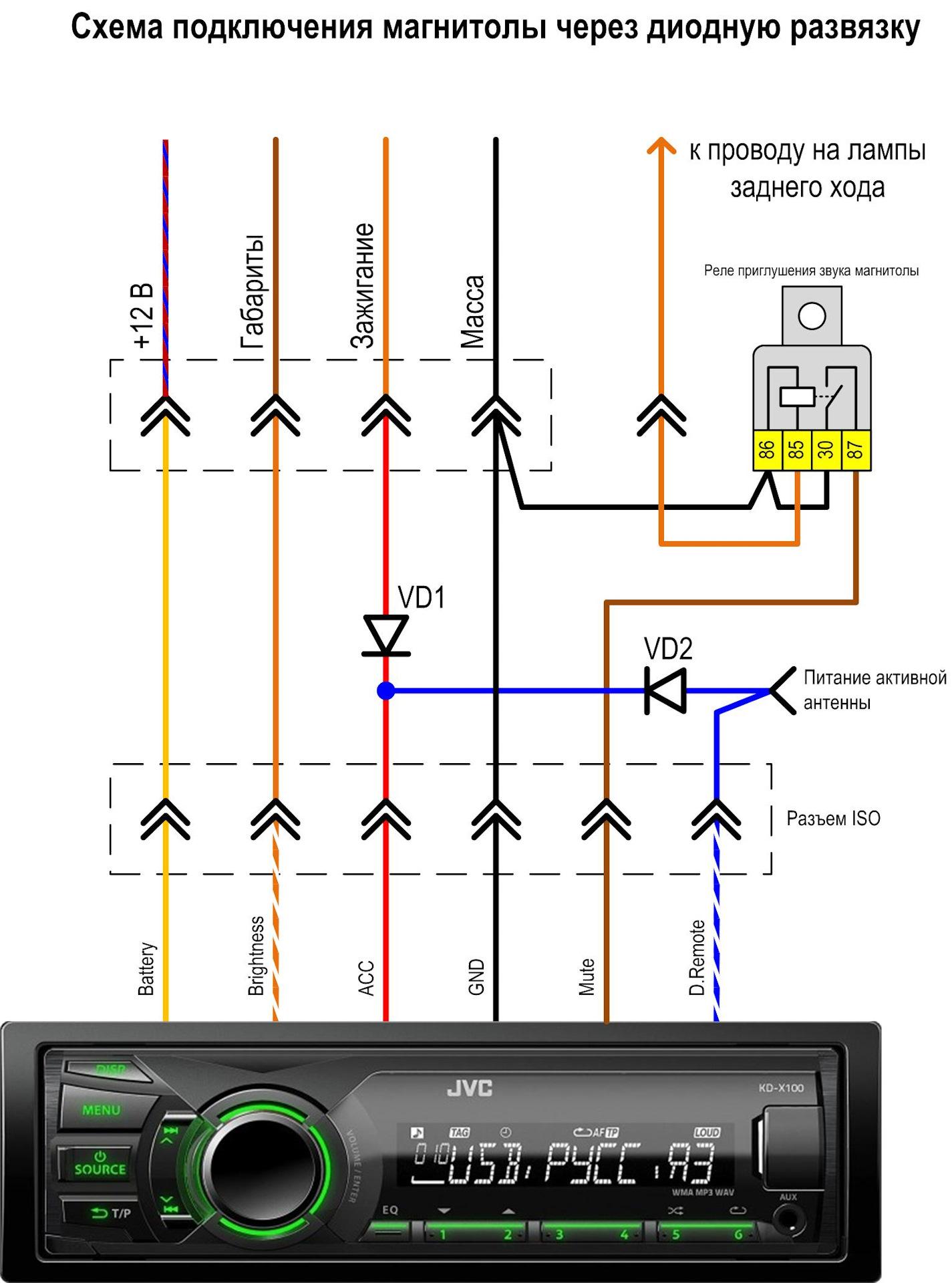 Как подключить антенну бош к автомагнитоле