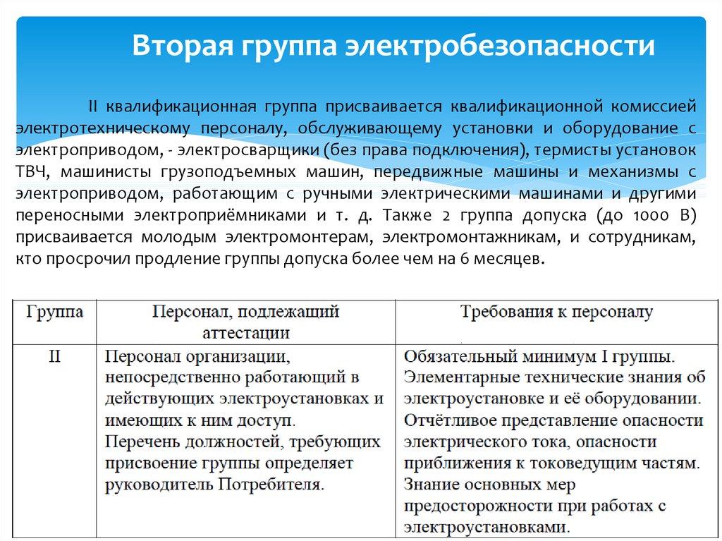 Ростехнадзор разъясняет: проверка знаний, присвоение группы по электробезопасности