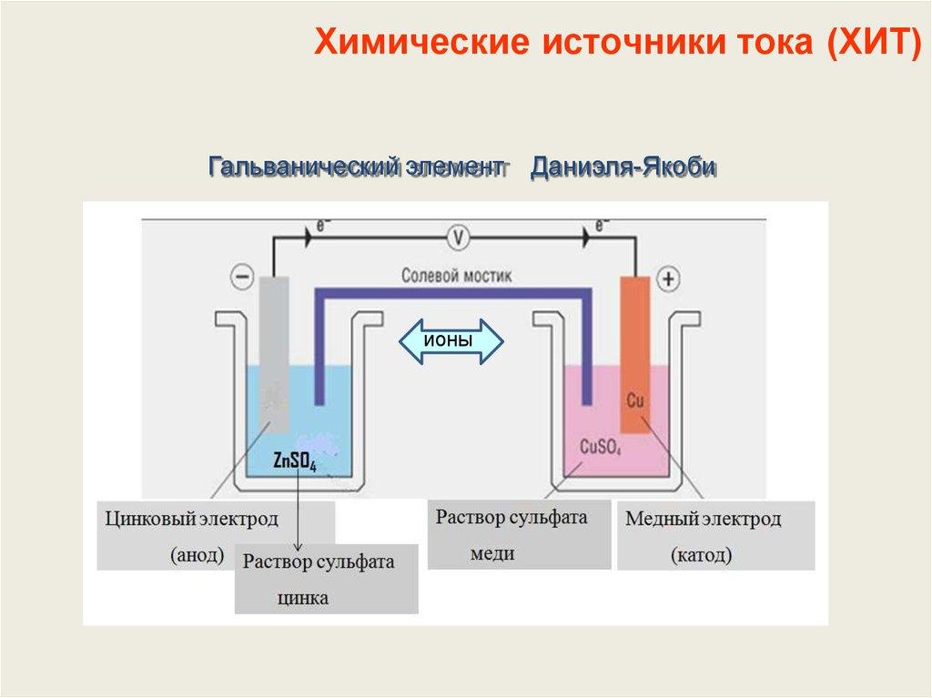 Все виды энергии кратко и с примерами