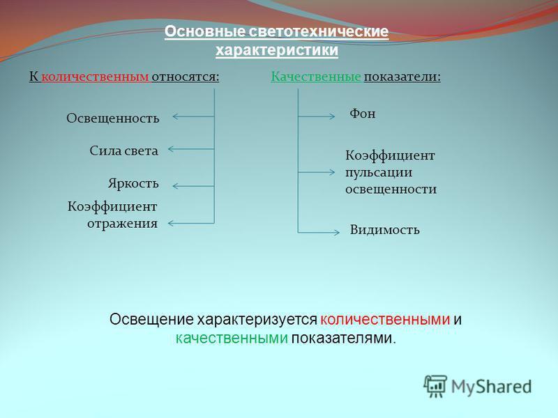 Единицы измерения света. примеры источников света и их фотометрические параметры.