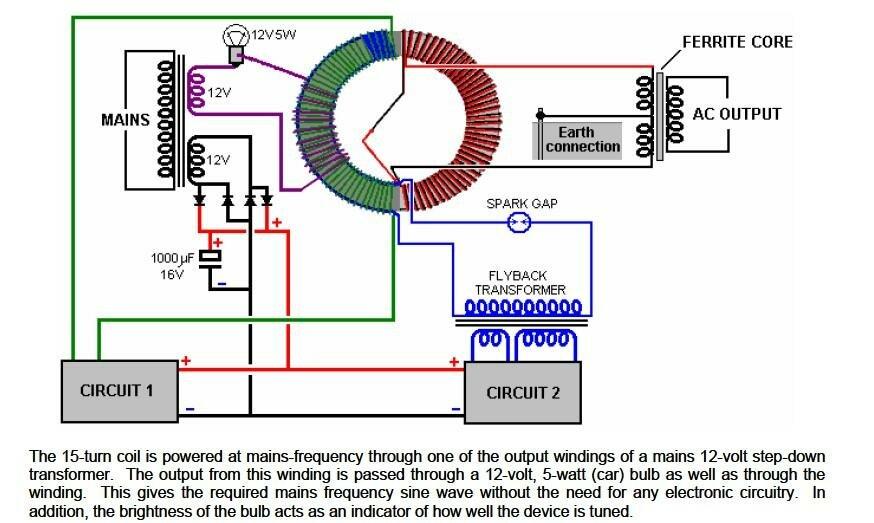 Бестопливный генератор теслы своими руками