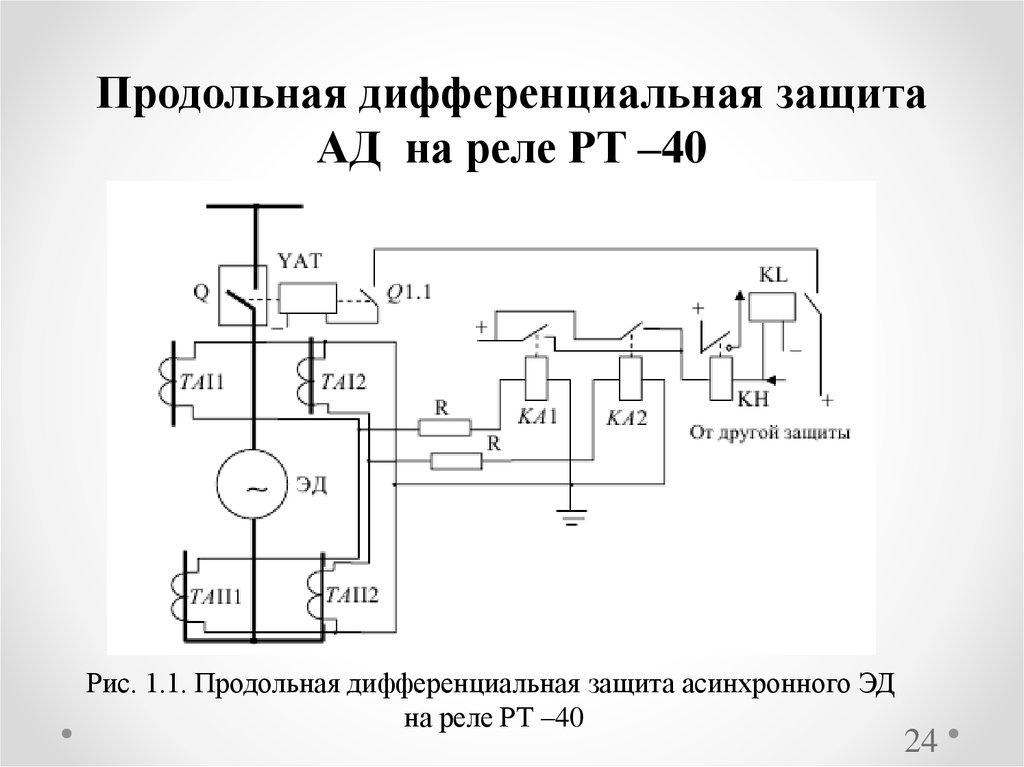 Особенности применения и срабатывания разных защит трансформатора