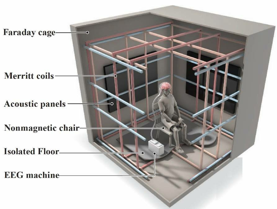 Клетка фарадея
