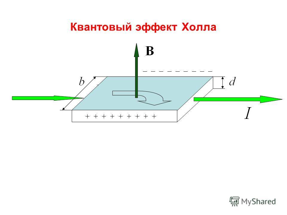Квантовый эффект холла в графене
