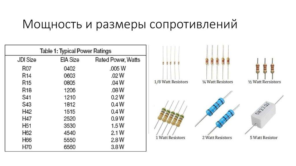 Калькулятор резистора по полоскам цветовой маркировки