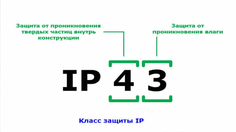Что означает степень защиты ip - расшифровка обозначений