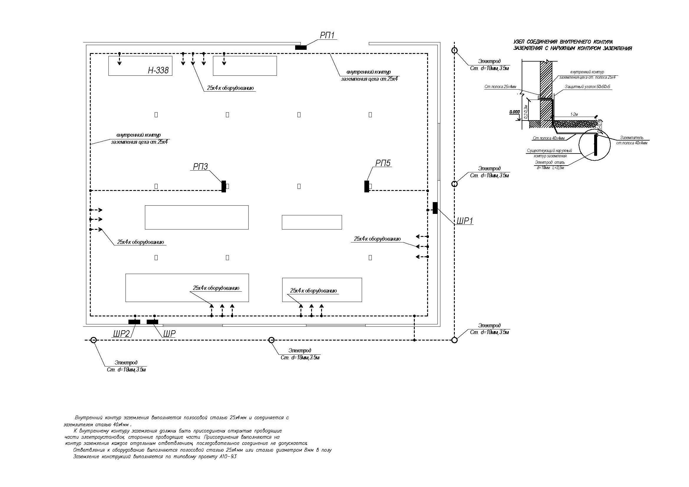 Правила устройства электроустановок о заземлении