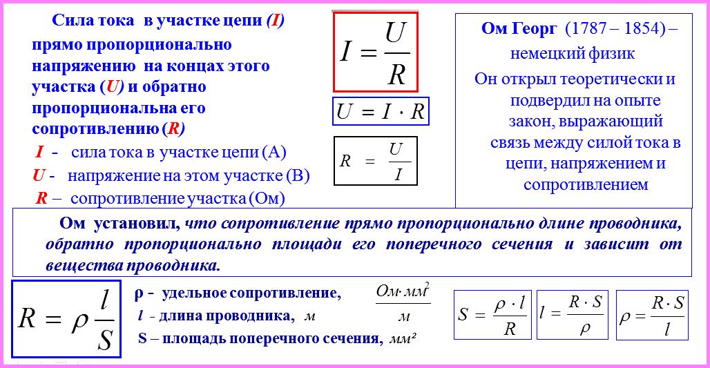 Закон ома простым языком