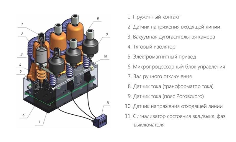 Устройство вакуумного выключателя