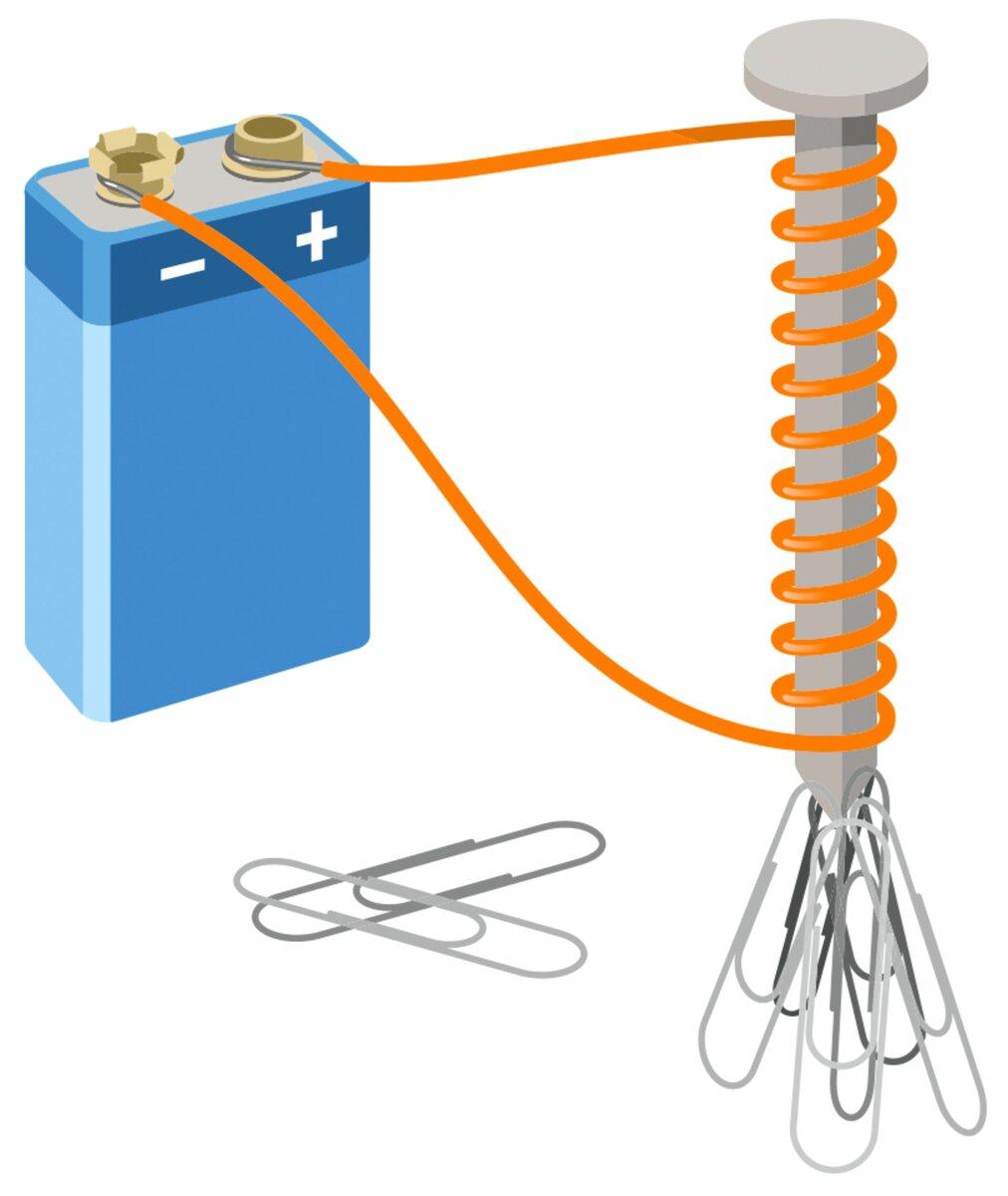 Основные понятия про электромагниты
