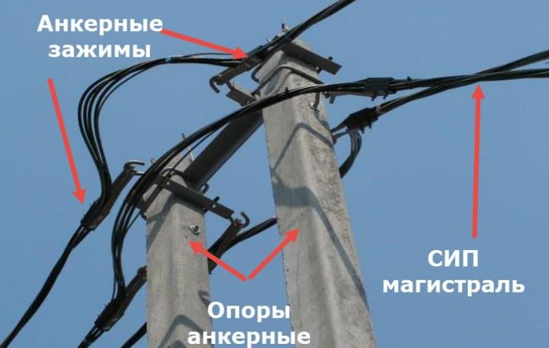 Как закрепить провода: различные способы крепления на стене