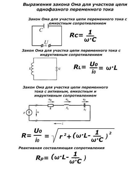 Какая формулировка закона ома для участка цепи?
