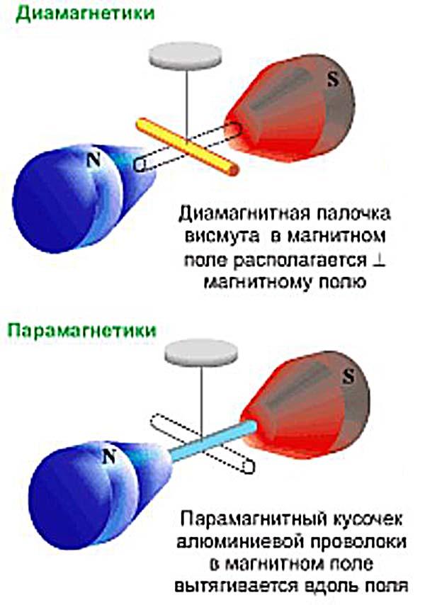 Создаем эффект левитации с помощью ардуино