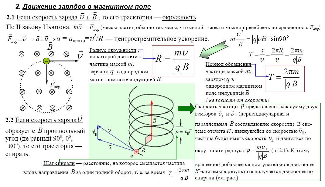 Потенциал электрического поля
