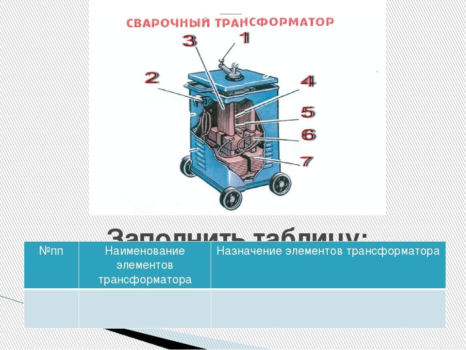 Все о сварочном трансформаторе
