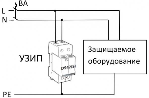 Вводное устройство. ву в частный дом