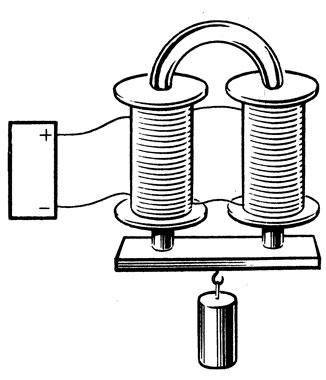 Что такое электромагнит