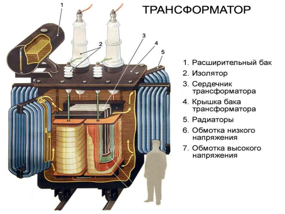 Трансформатор в электрических цепях