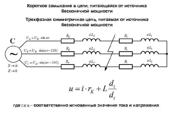 Простое определение короткого замыкания (кз)