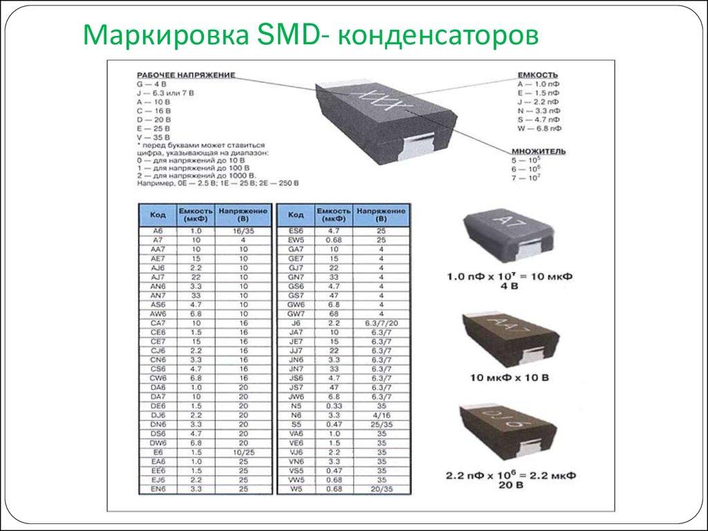 Как определить емкость smd конденсатора?