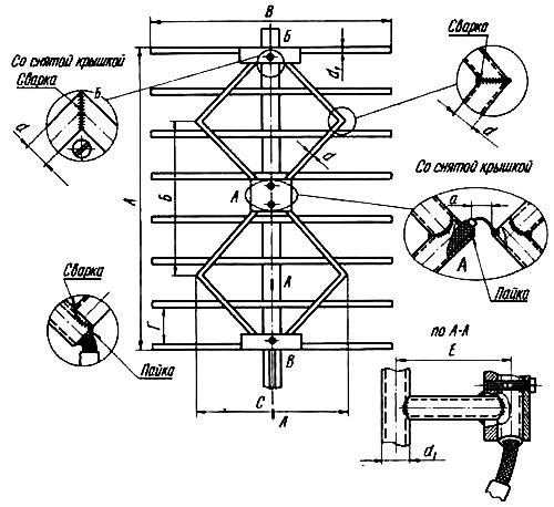Логопериодические антенны: расчет размеров и основные характеристики