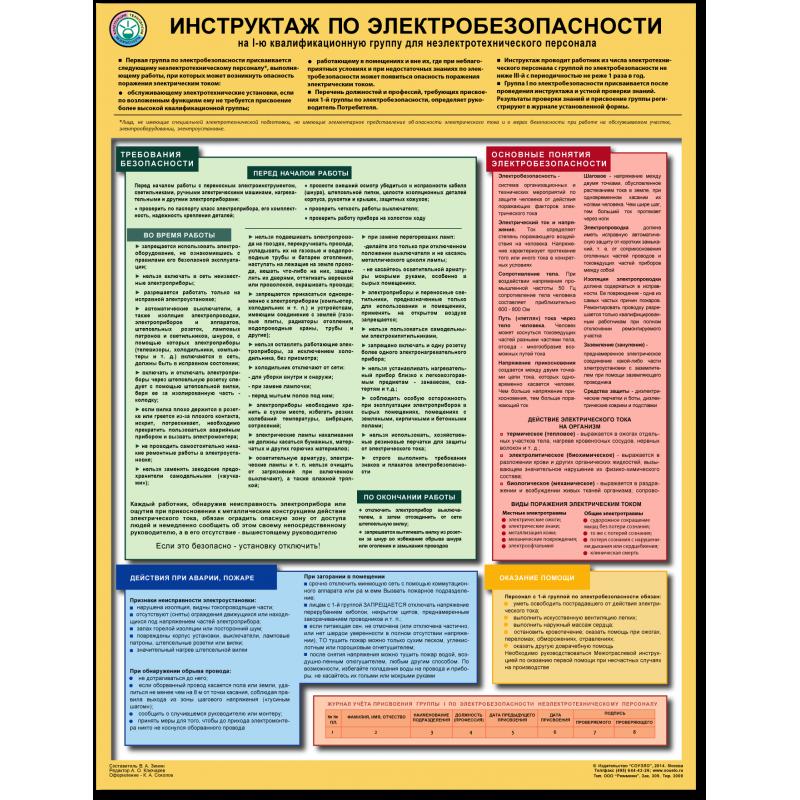 Для кого обязателен инструктаж по электробезопасности на 2 группу – порядок проведения и образцы необходимых документов