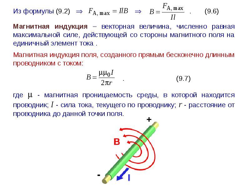 Магнитное поле проводника: определение плотности энергии