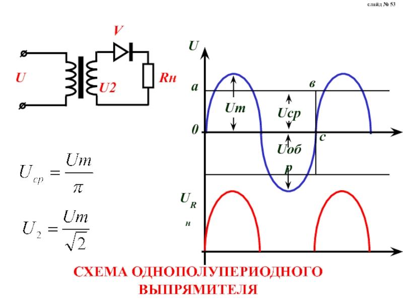 Электронные схемы – двухполупериодные выпрямители
