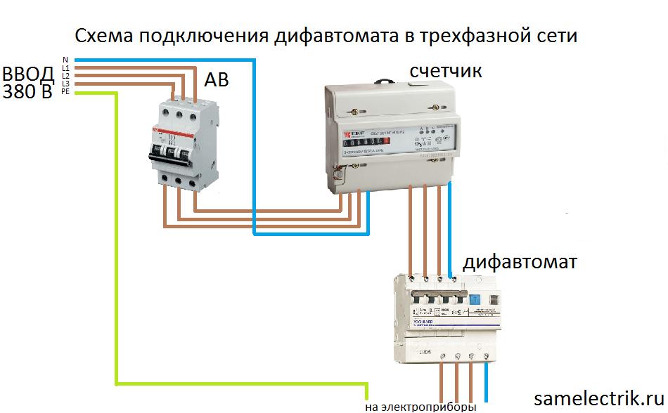 Технические характеристики узо