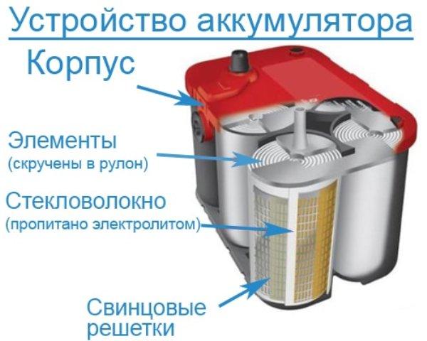Гелевый аккумулятор для авто — плюсы и минусы