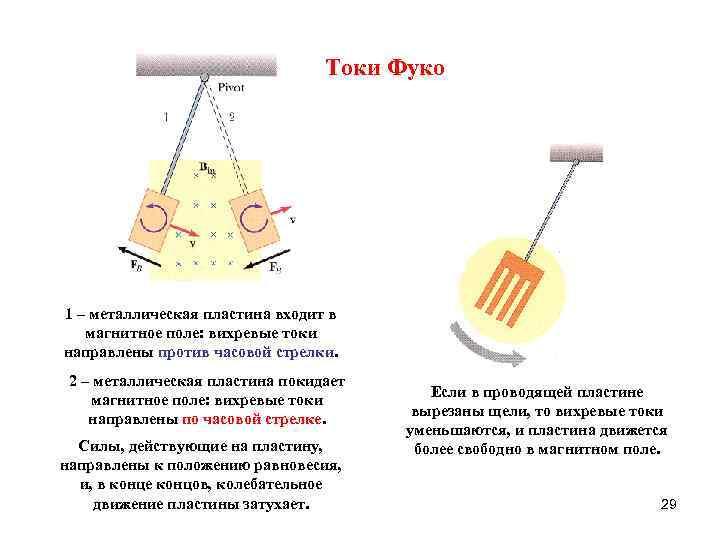 Вихревые токи можно ли использовать. токи фуко полезное и вредное действие