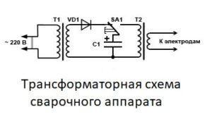 Все о конденсаторной сварке