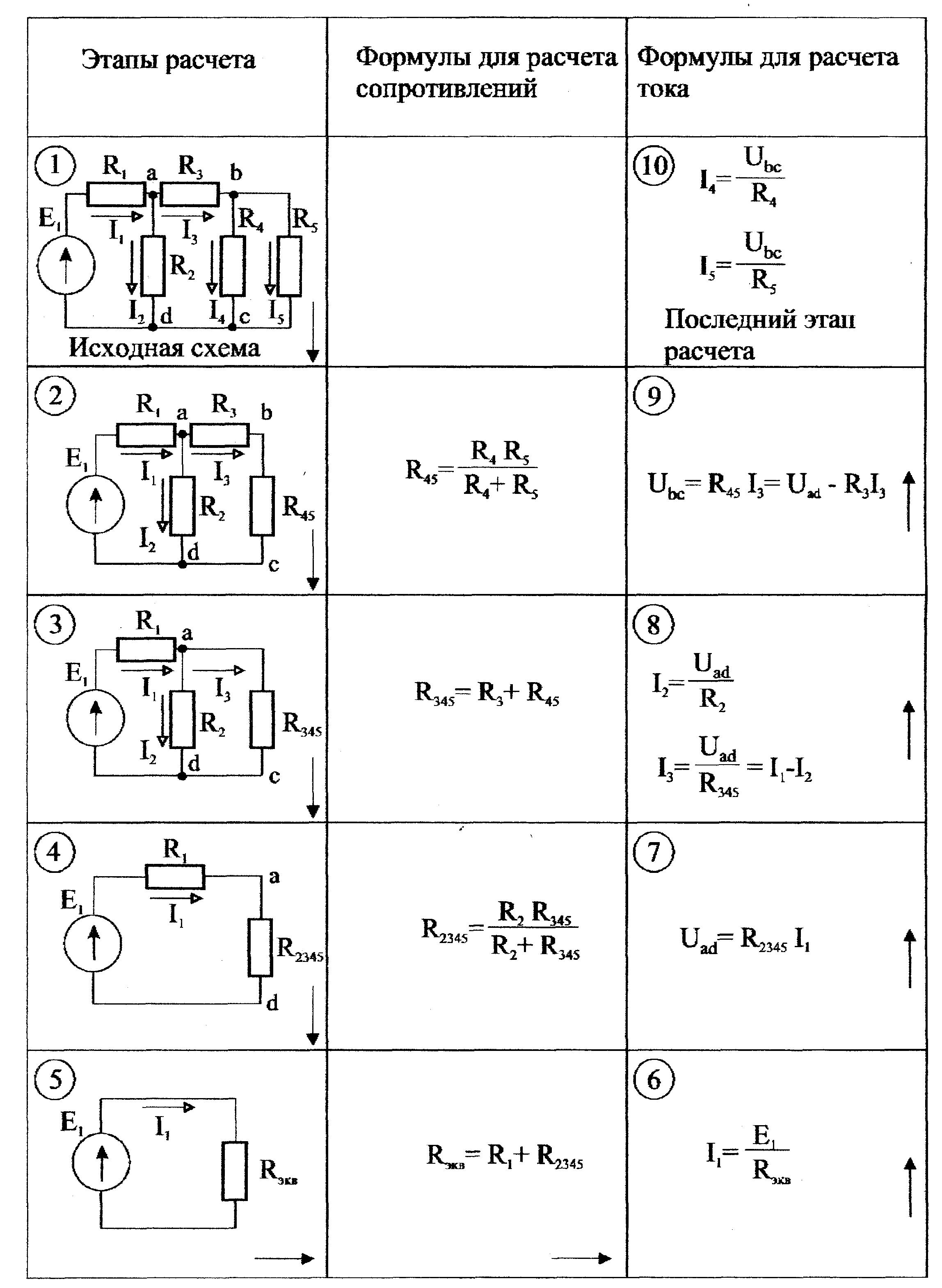 Особенности переменного тока