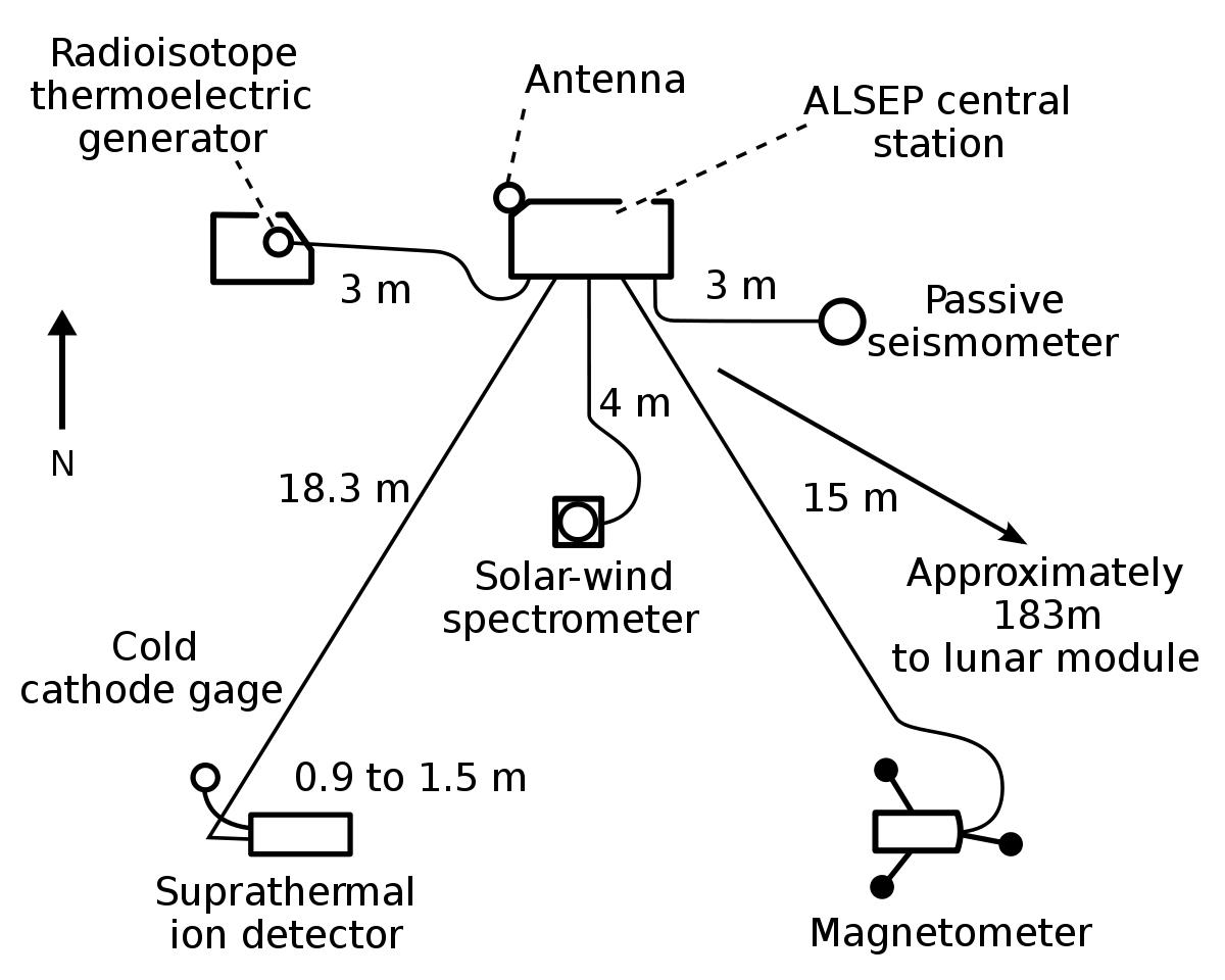 Обзор электрогенераторов на дровах