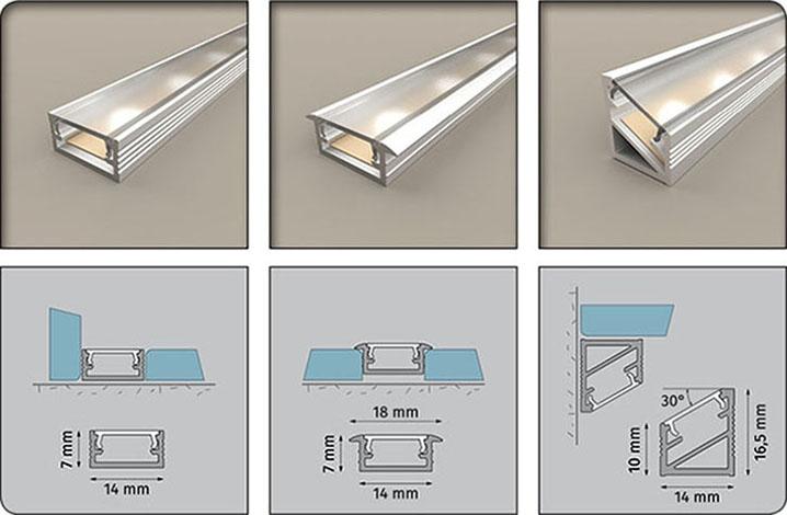 Типы, виды и основные характеристики светодиодных лент
