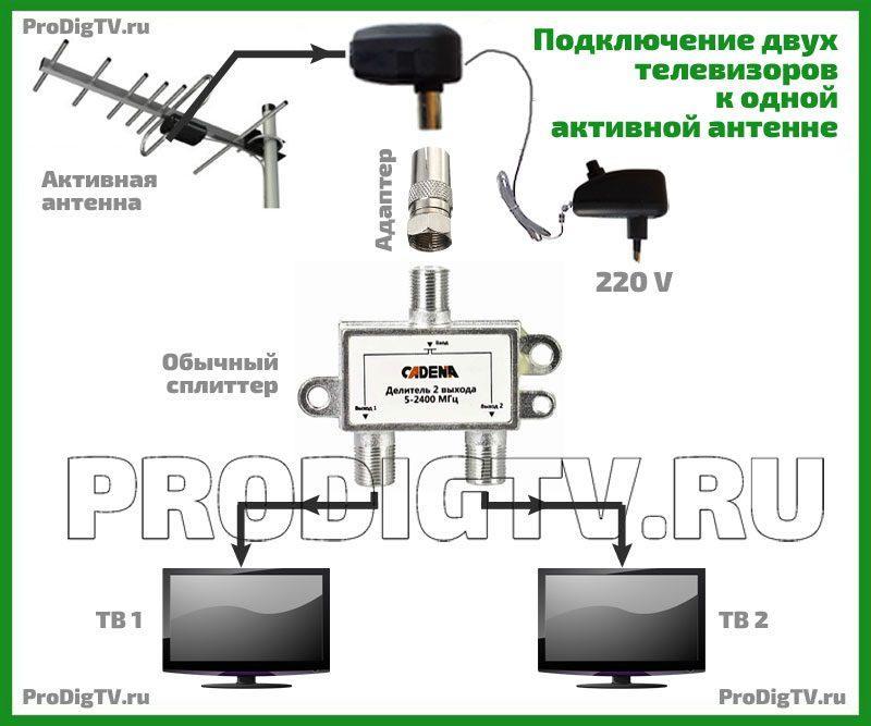 Можно ли подключить два телевизора к одному комплекту «триколор тв»? как это сделать и какие приборы потребуются?