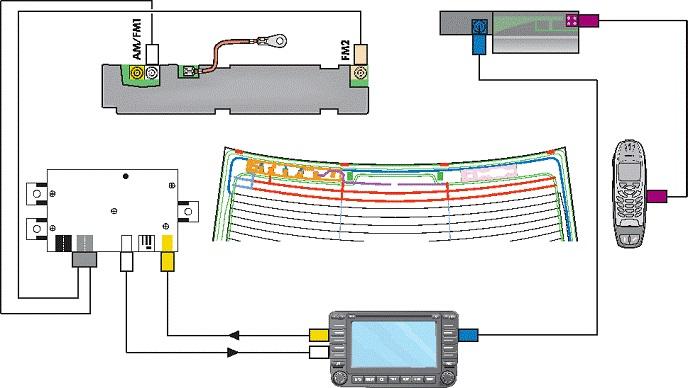Как сделать fm антенну для автомагнитолы своими руками