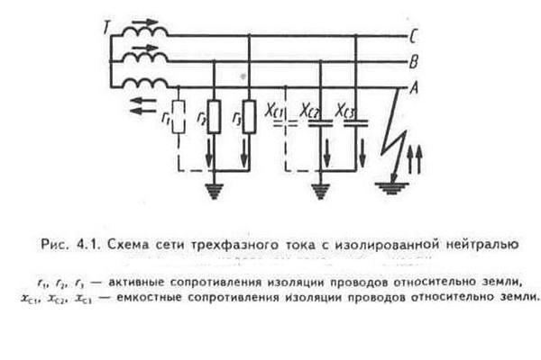 Перекос фаз в трехфазной сети