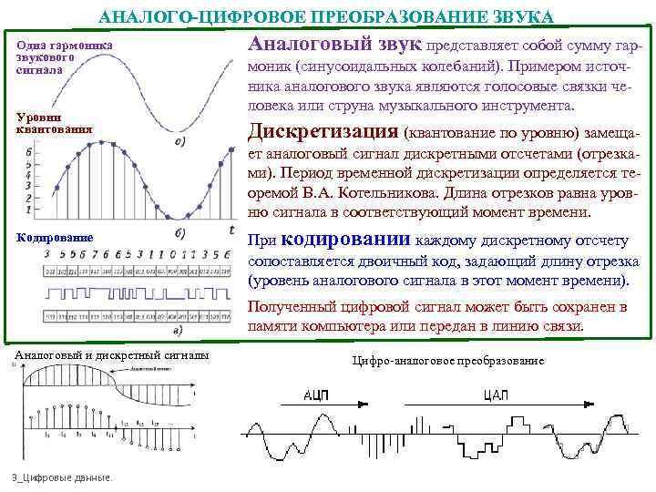 Чем отличается цифровой сигнал от аналоговой. аналоговый и цифровой сигналы. различия. преимущества и недостатки. сравнение аналоговой и цифровой обработки сигналов