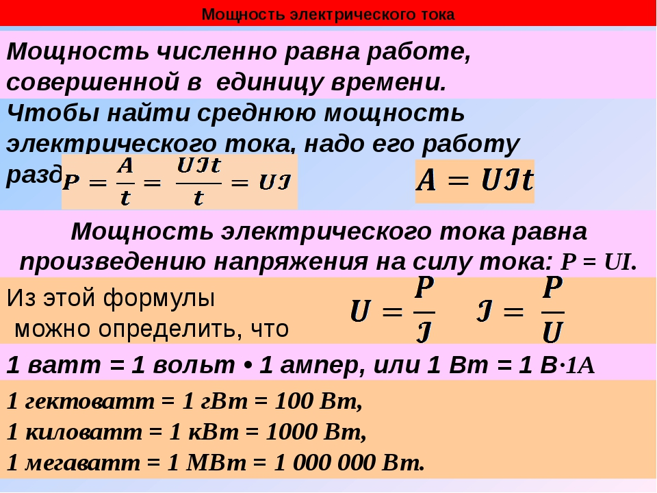 Электрическая мощность тока: как ее измерить и рассчитать