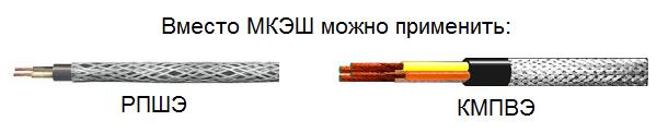 Маркировка кабелей и проводов и её расшифровка