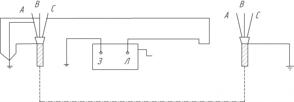 Проверка сопротивления изоляции мегаомметром