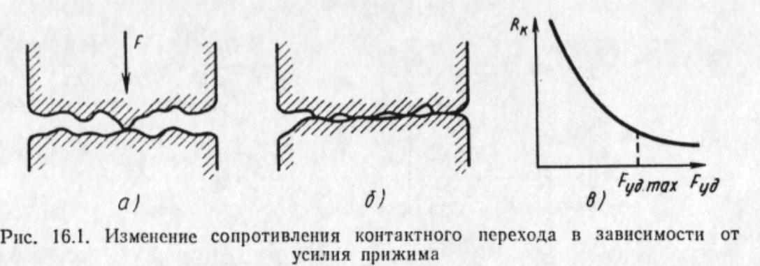 Электрические прямоугольные соединители. анализ физических процессов в контактах