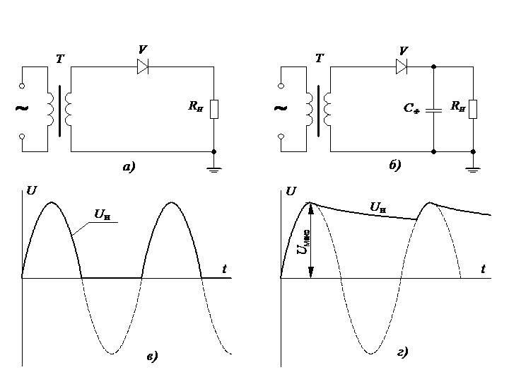 Двухполупериодный выпрямитель с программируемым усилением