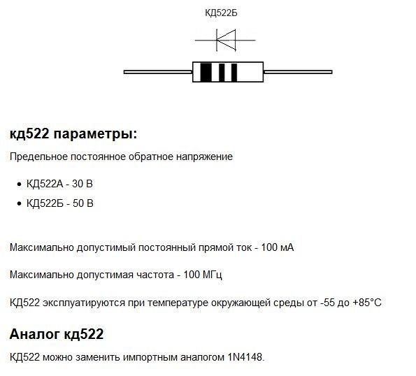 Характеристики диодов шоттки in5822