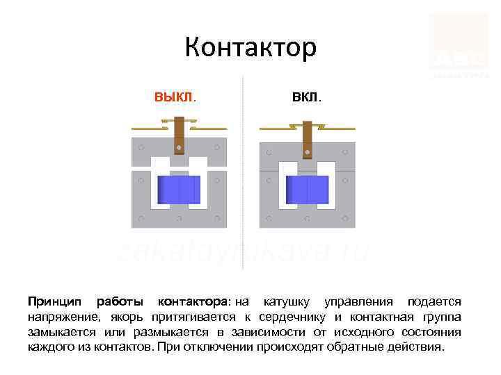 Схема подключения пускателя