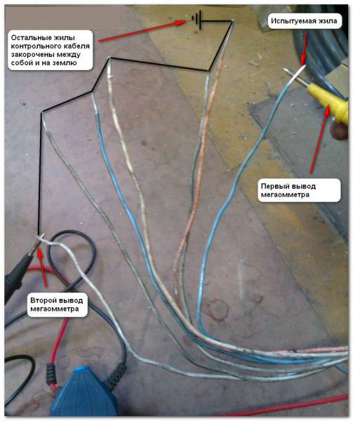 Сопротивление изоляции электропроводки в квартире и частном доме
